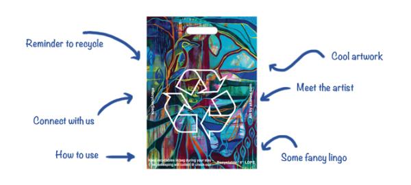 RecyclerSack